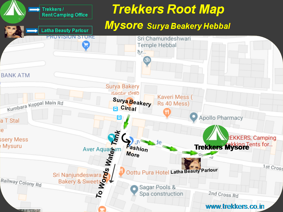 Mysore Root Map