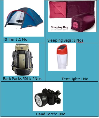 tents_for_rent_in_mysore